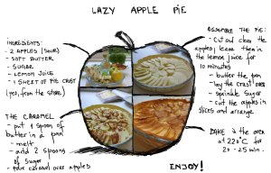 Lazy Apple Pie F